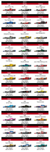 2015indy500grille