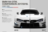 Aerodynamic changes to the BMW M4 DTM promise even more excitement for the 2018 season