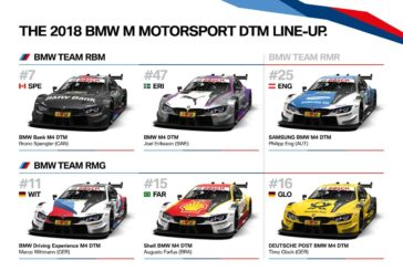 DTM – Attractive six-pack: Car designs for the six BMW M4 DTMs have been confirmed for the 2018 season