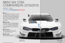 Stage set for the Class 1 era: A detailed look at the new BMW M4 DTM for the most powerful DTM ever