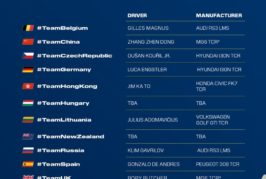 Touring Car Cup – entries summary